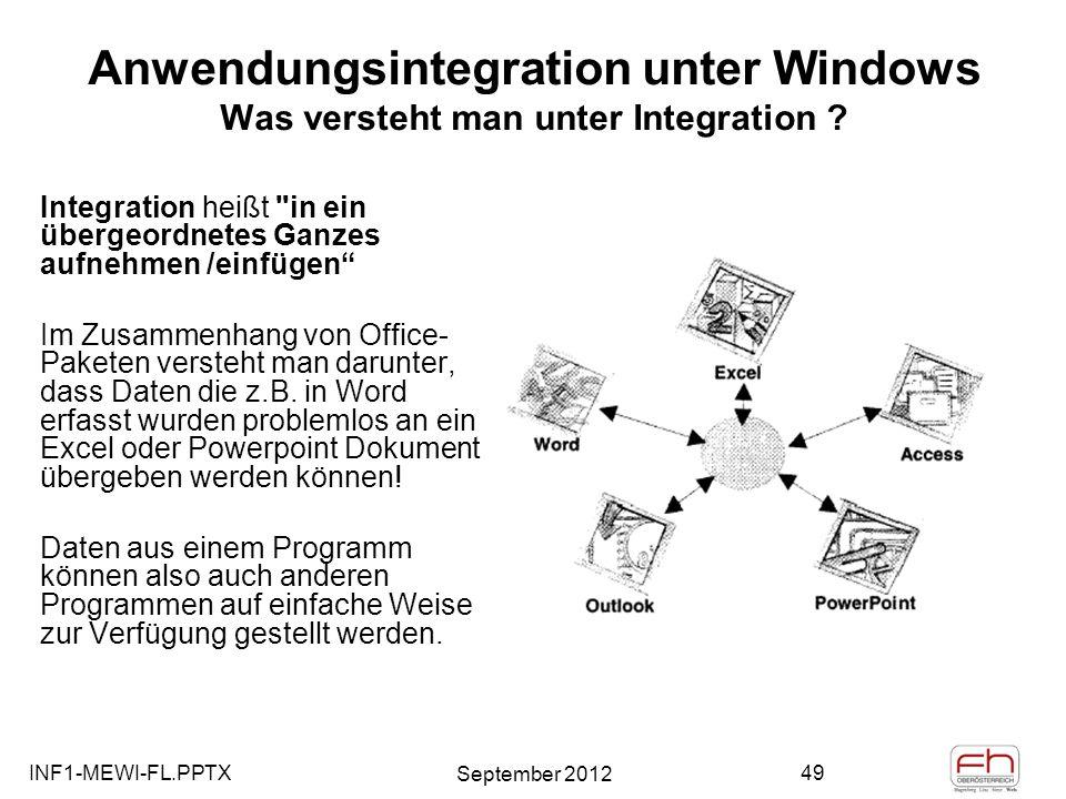 Anwendungsintegration unter Windows Was versteht man unter Integration