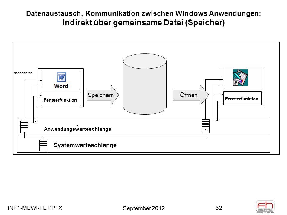 Datenaustausch, Kommunikation zwischen Windows Anwendungen: Indirekt über gemeinsame Datei (Speicher)