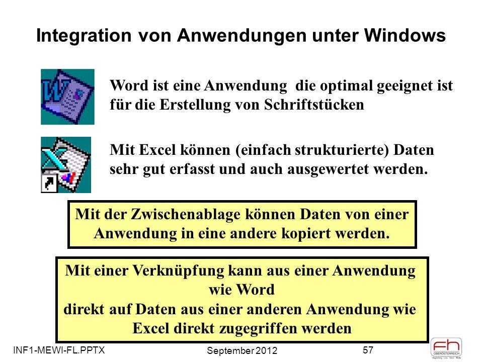 Integration von Anwendungen unter Windows