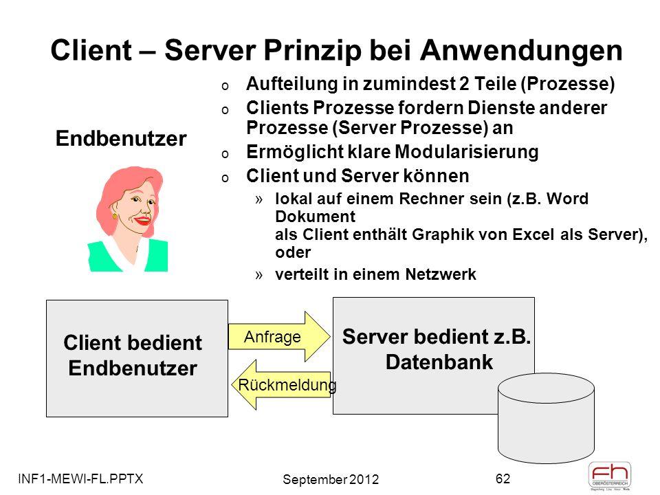 Client – Server Prinzip bei Anwendungen