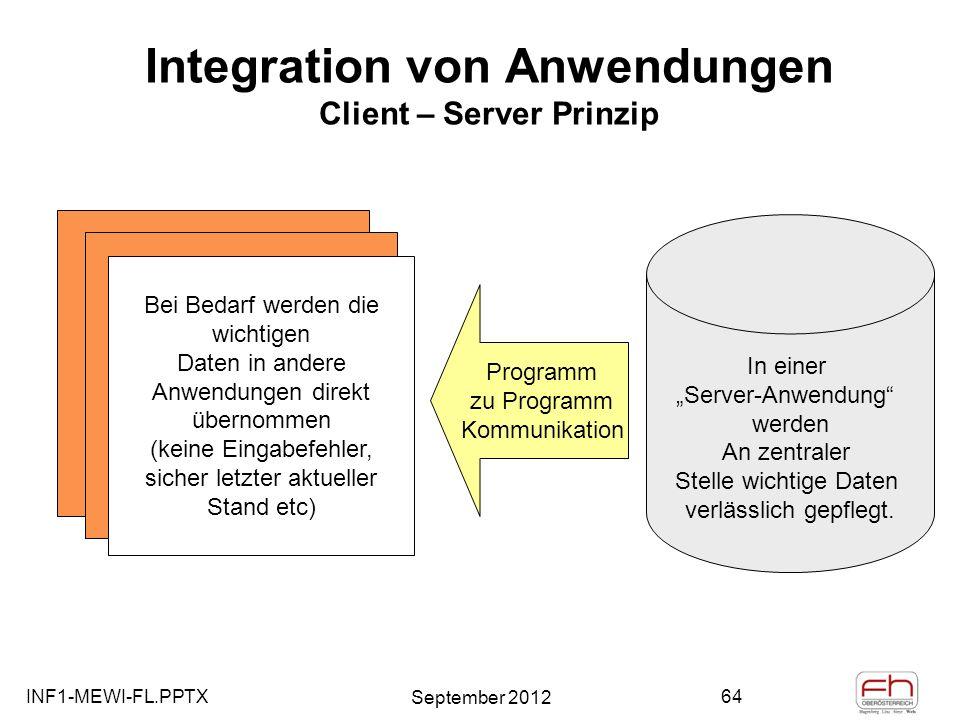 Integration von Anwendungen Client – Server Prinzip