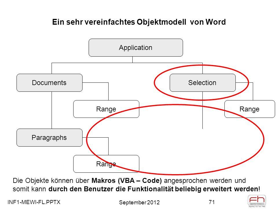 Ein sehr vereinfachtes Objektmodell von Word