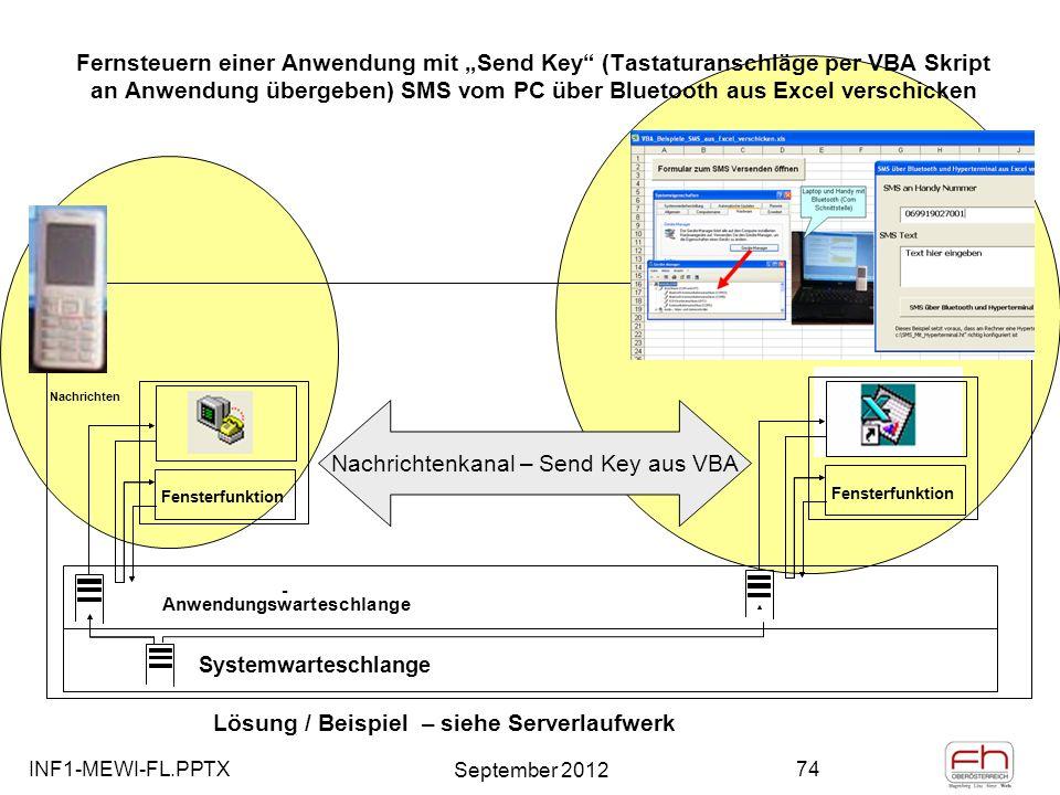Nachrichtenkanal – Send Key aus VBA