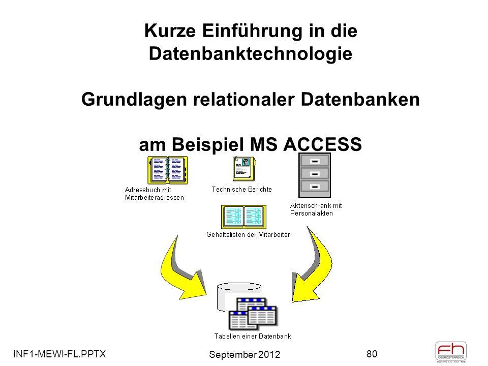 Kurze Einführung in die Datenbanktechnologie Grundlagen relationaler Datenbanken am Beispiel MS ACCESS