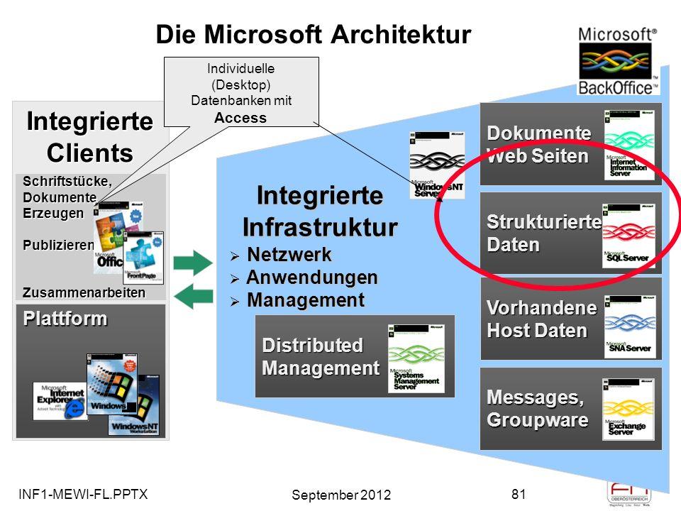 Die Microsoft Architektur