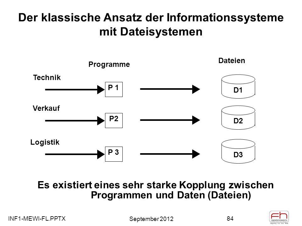 Der klassische Ansatz der Informationssysteme mit Dateisystemen