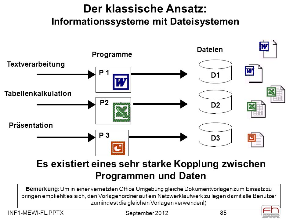 Der klassische Ansatz: Informationssysteme mit Dateisystemen