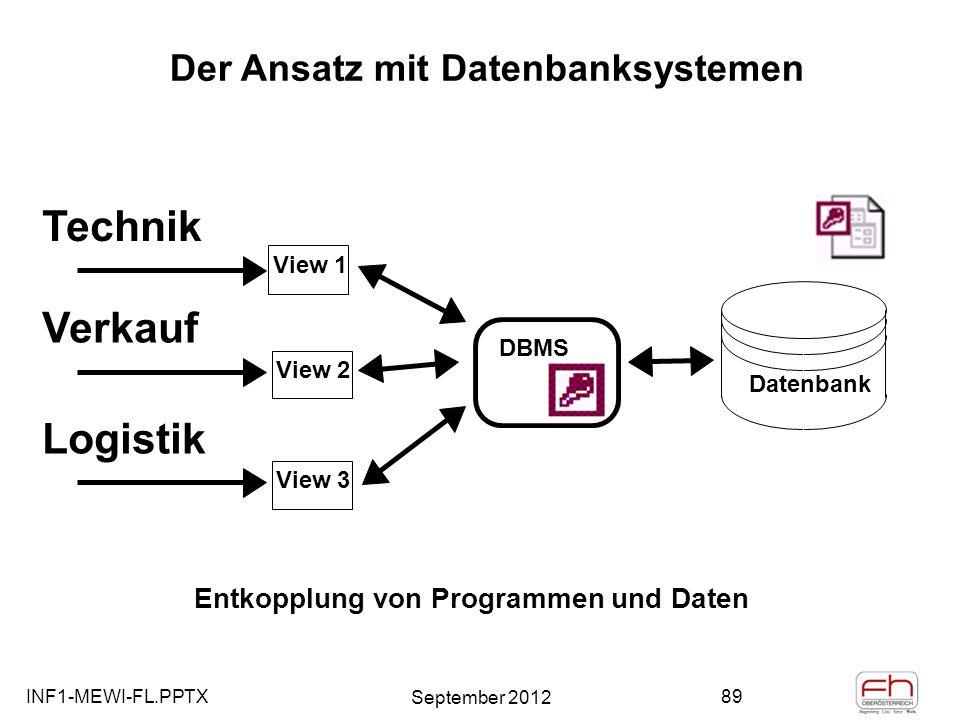 Technik Verkauf Logistik Der Ansatz mit Datenbanksystemen