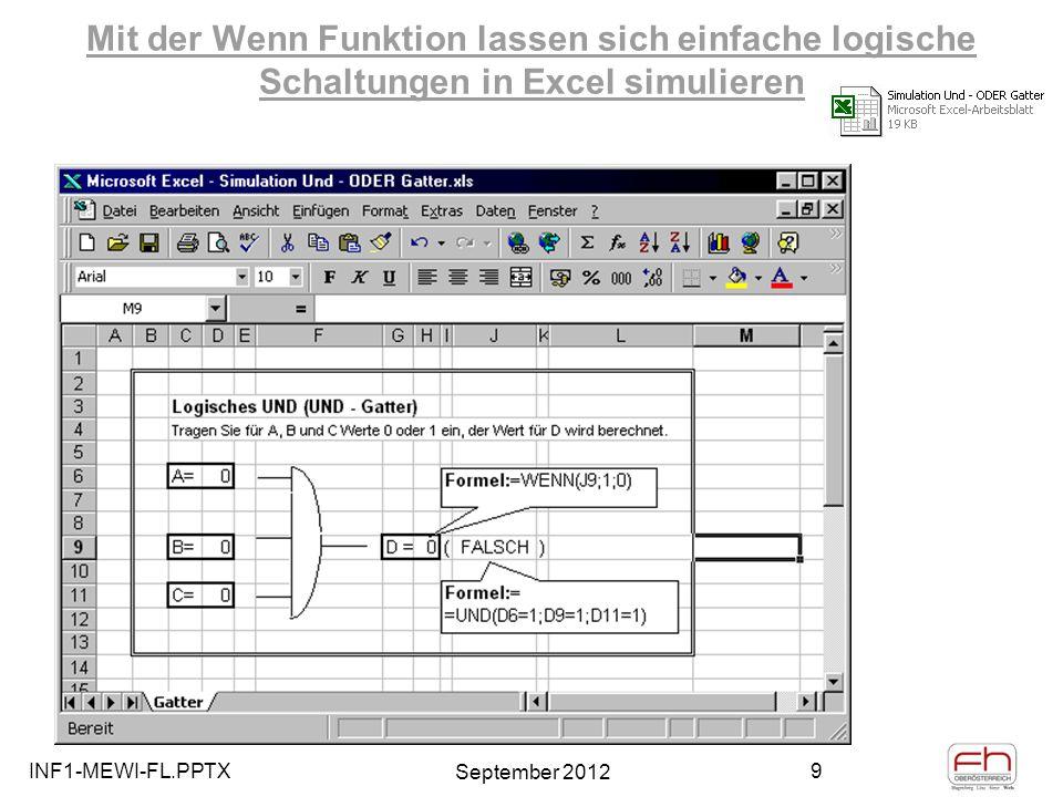 Mit der Wenn Funktion lassen sich einfache logische Schaltungen in Excel simulieren