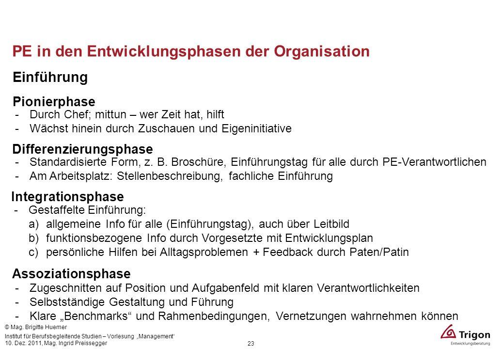 PE in den Entwicklungsphasen der Organisation