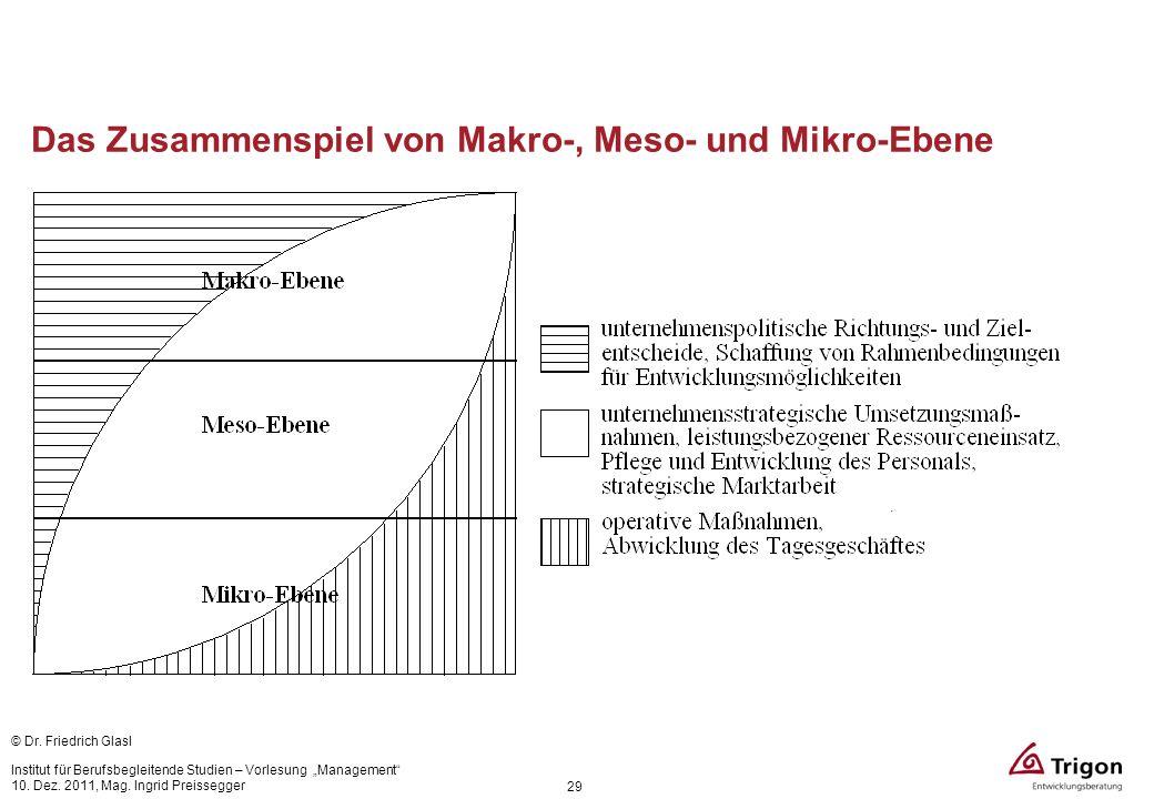 Das Zusammenspiel von Makro-, Meso- und Mikro-Ebene