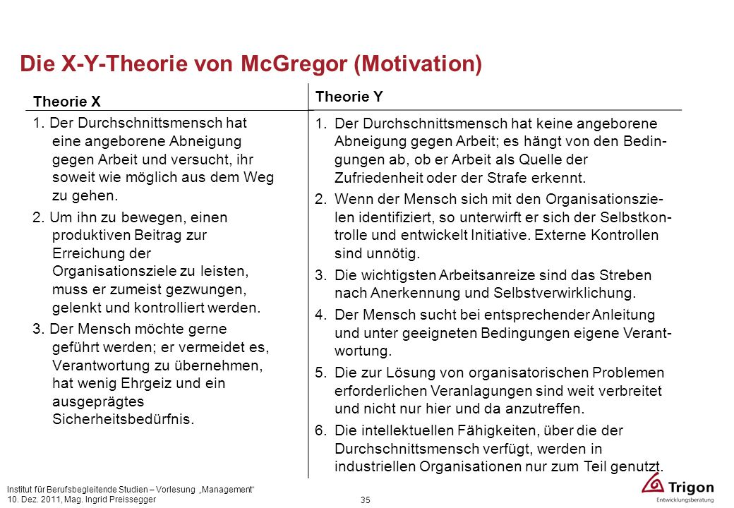 Die X-Y-Theorie von McGregor (Motivation)