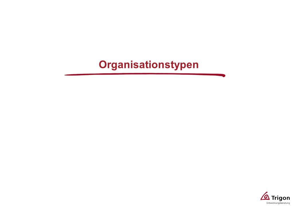 Organisationstypen