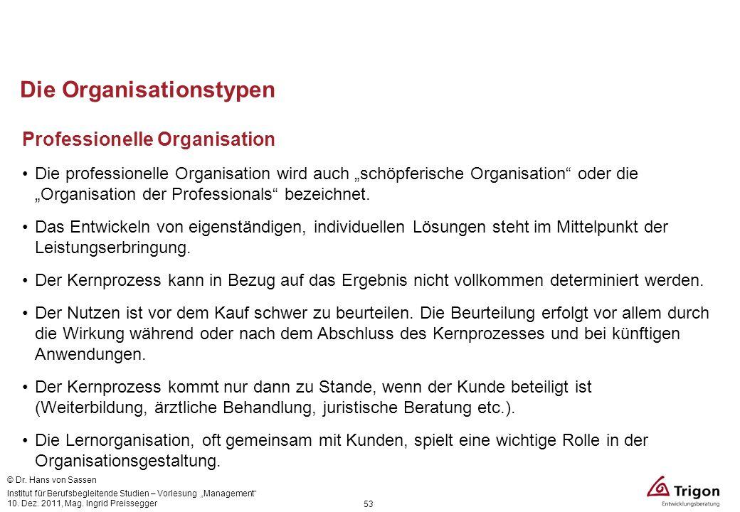 Die Organisationstypen