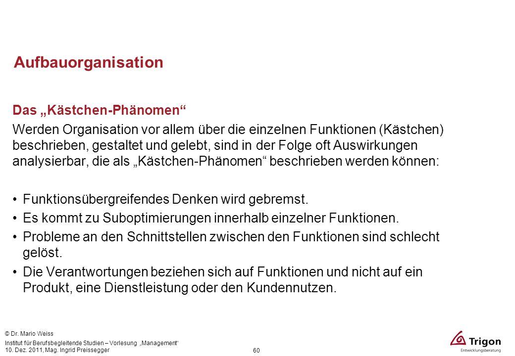 "Aufbauorganisation Das ""Kästchen-Phänomen"
