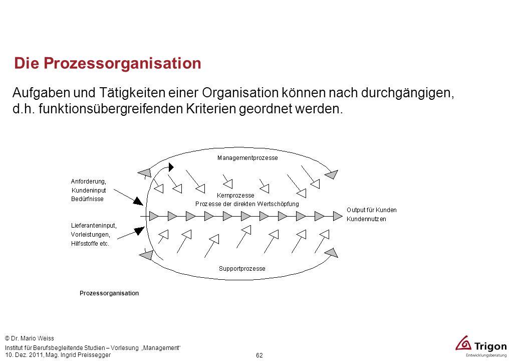 Die Prozessorganisation