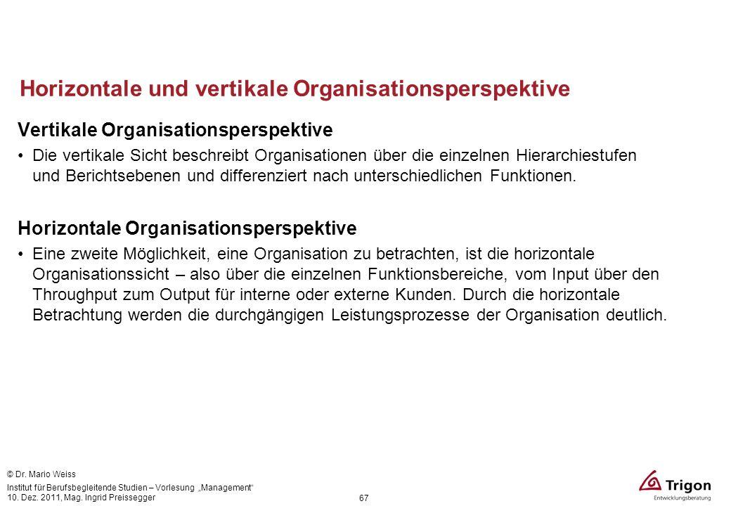 Horizontale und vertikale Organisationsperspektive