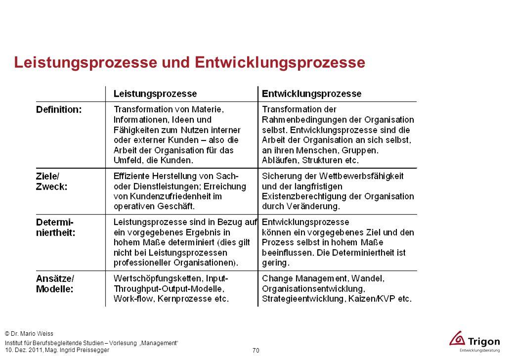 Leistungsprozesse und Entwicklungsprozesse