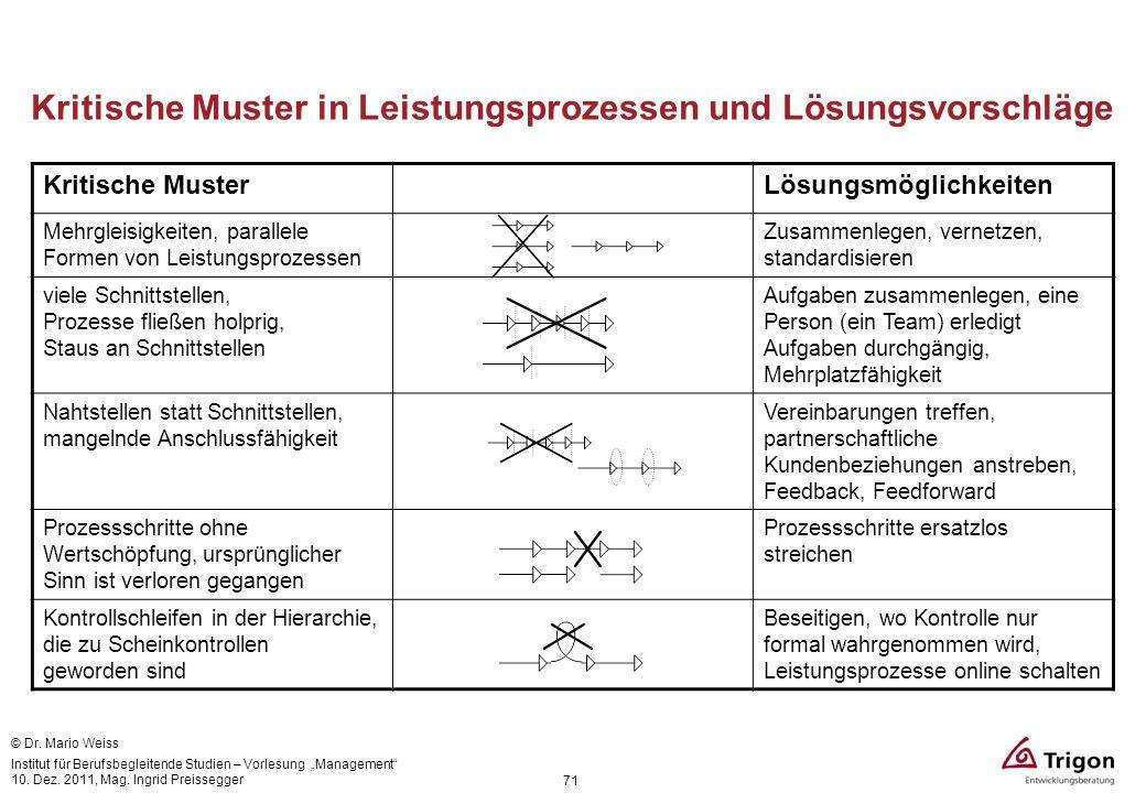 Kritische Muster in Leistungsprozessen und Lösungsvorschläge