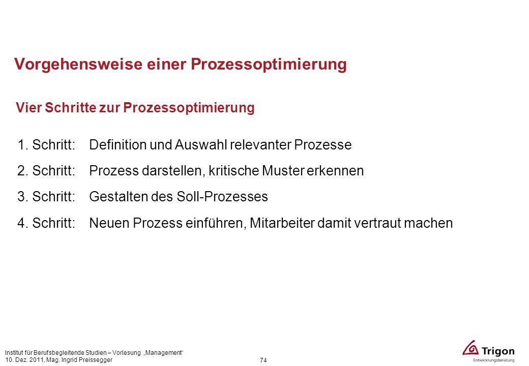 Vorgehensweise einer Prozessoptimierung