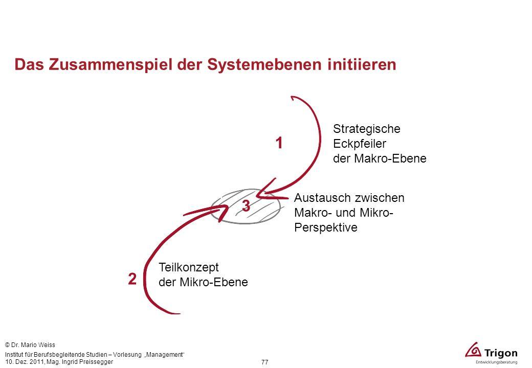 Das Zusammenspiel der Systemebenen initiieren