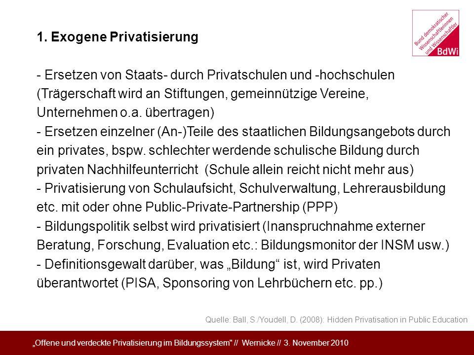 1. Exogene Privatisierung