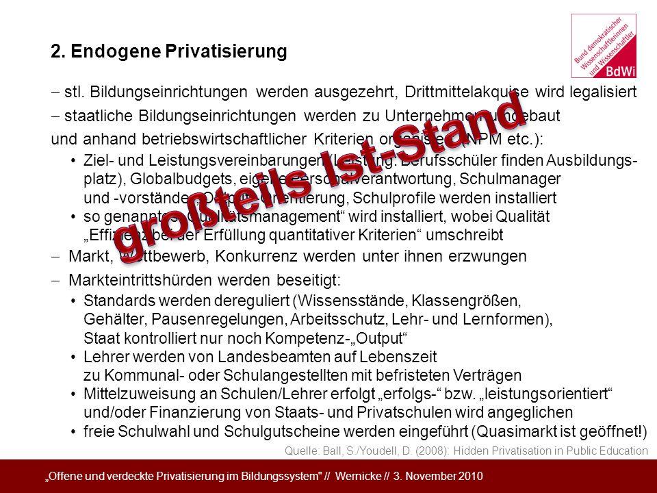 großteils Ist-Stand 2. Endogene Privatisierung