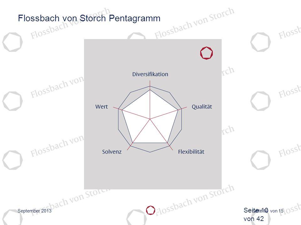 Flossbach von Storch Pentagramm