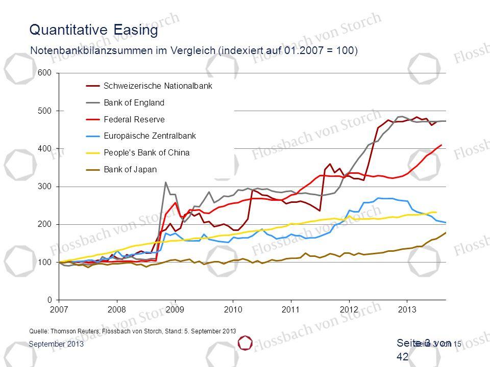 Quantitative Easing Notenbankbilanzsummen im Vergleich (indexiert auf 01.2007 = 100)