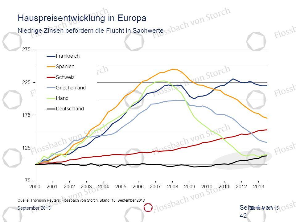 Hauspreisentwicklung in Europa