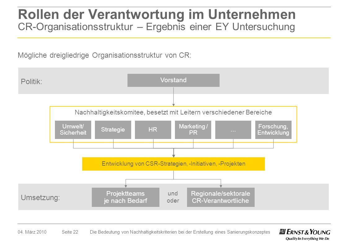 Rollen der Verantwortung im Unternehmen CR-Organisationsstruktur – Ergebnis einer EY Untersuchung