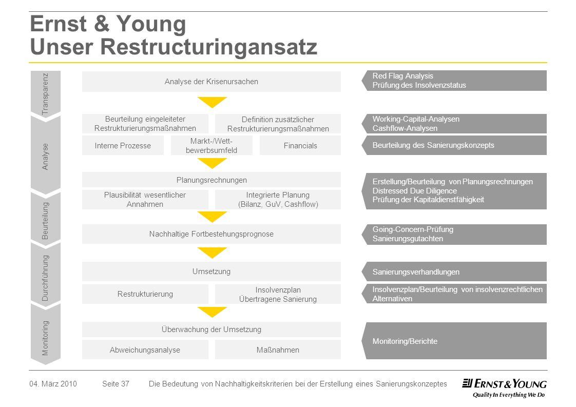 Ernst & Young Unser Restructuringansatz