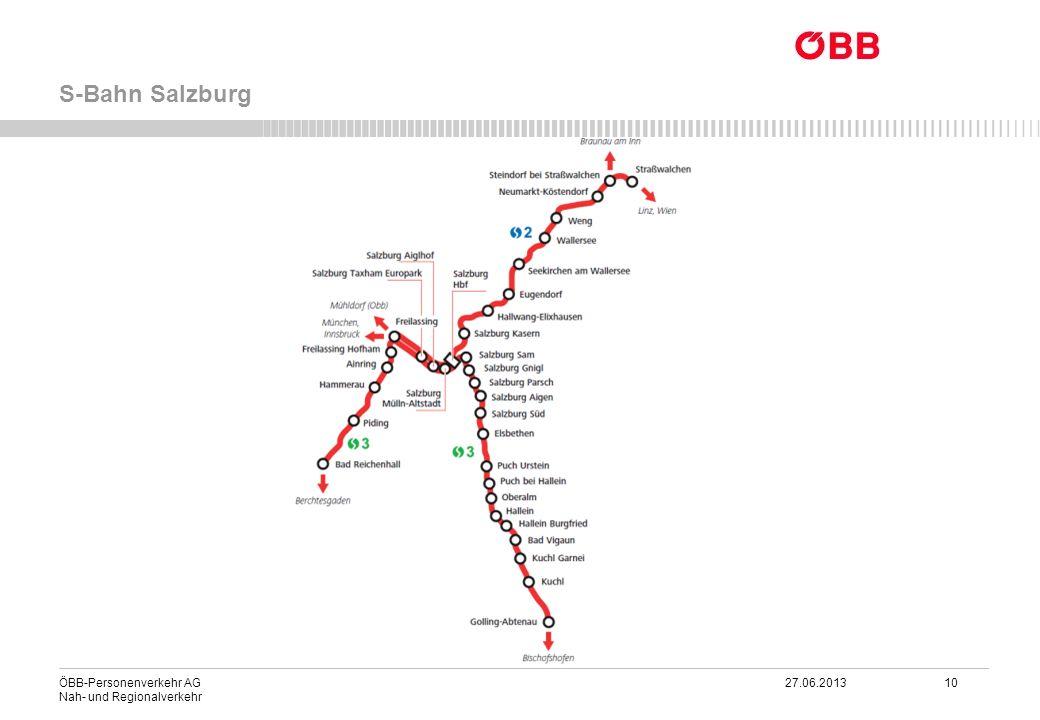 S-Bahn Salzburg