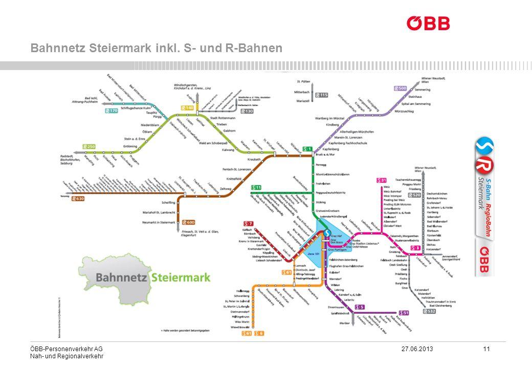 Bahnnetz Steiermark inkl. S- und R-Bahnen
