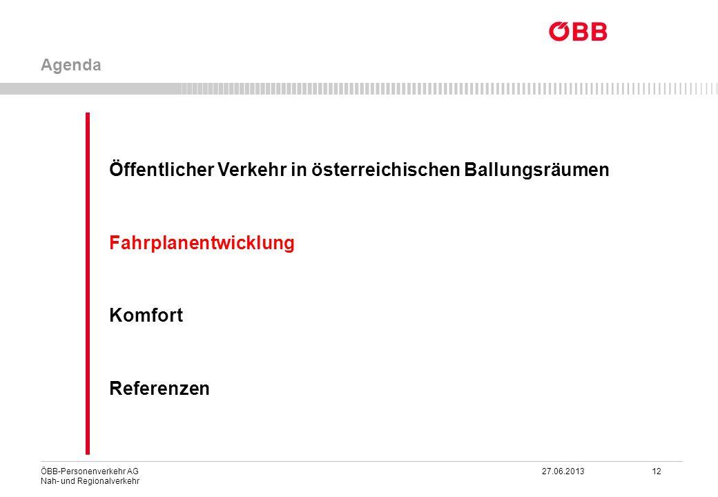 Öffentlicher Verkehr in österreichischen Ballungsräumen