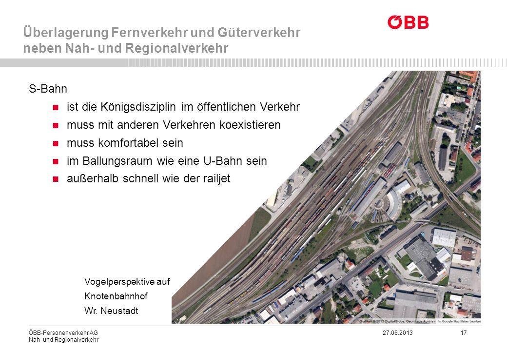 Überlagerung Fernverkehr und Güterverkehr