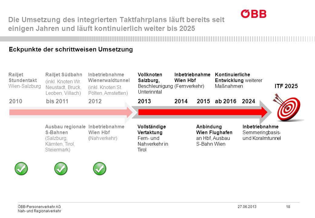 Die Umsetzung des integrierten Taktfahrplans läuft bereits seit einigen Jahren und läuft kontinuierlich weiter bis 2025