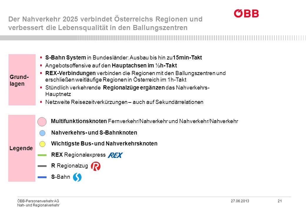 Der Nahverkehr 2025 verbindet Österreichs Regionen und verbessert die Lebensqualität in den Ballungszentren