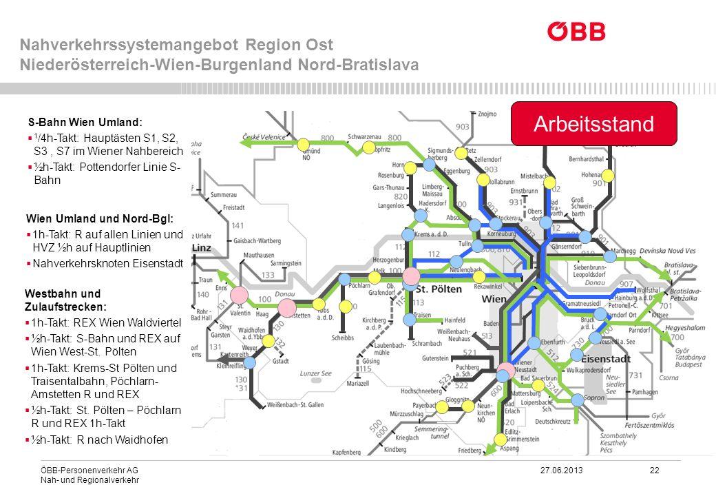 Arbeitsstand Nahverkehrssystemangebot Region Ost