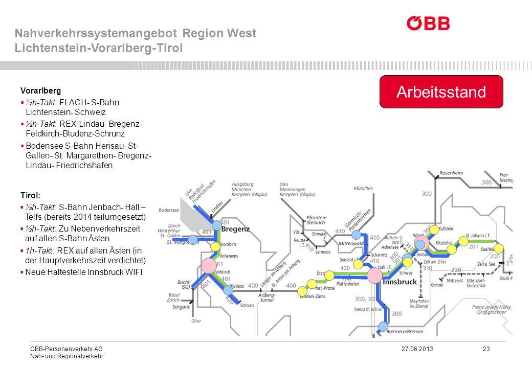 Arbeitsstand Nahverkehrssystemangebot Region West