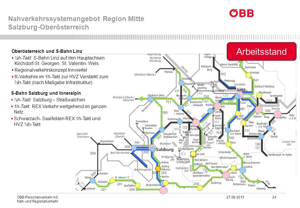 Arbeitsstand Nahverkehrssystemangebot Region Mitte