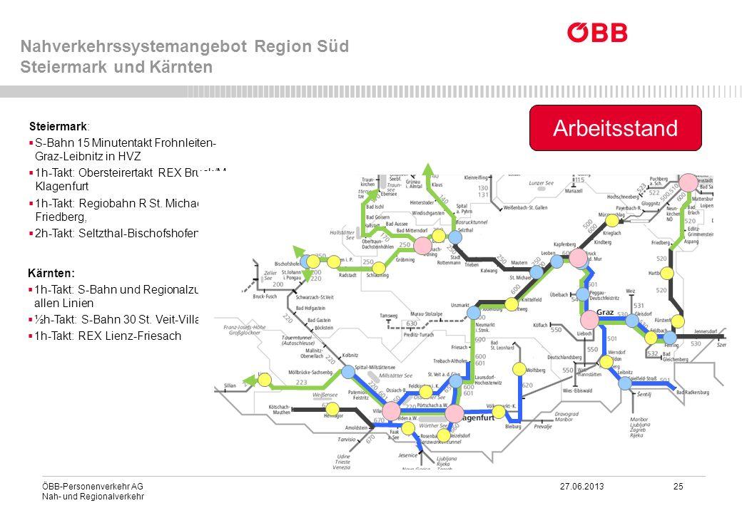 Arbeitsstand Nahverkehrssystemangebot Region Süd