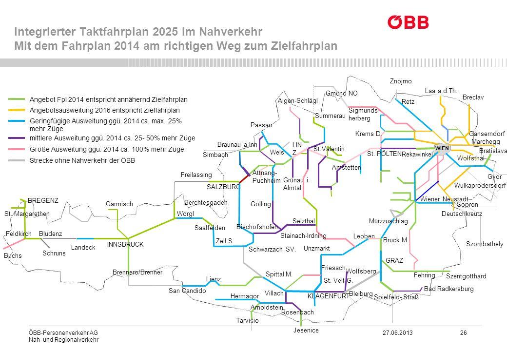 Integrierter Taktfahrplan 2025 im Nahverkehr Mit dem Fahrplan 2014 am richtigen Weg zum Zielfahrplan