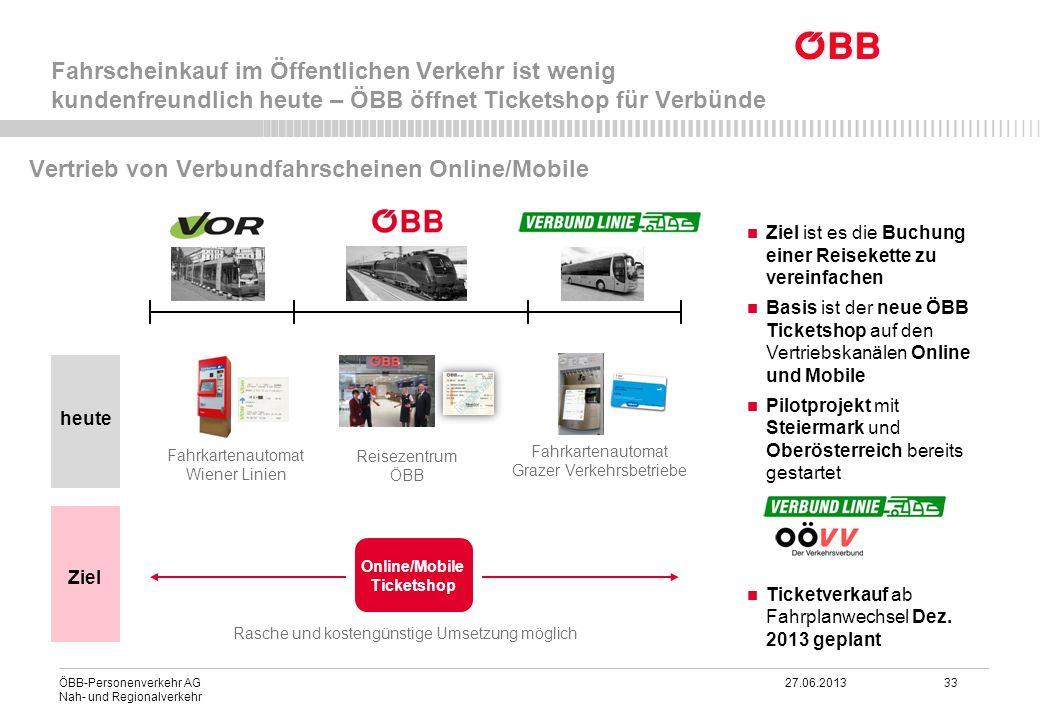 Online/MobileTicketshop