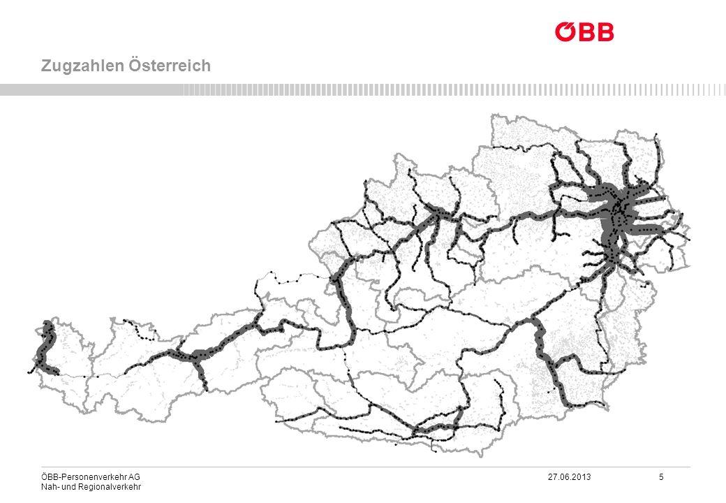 Zugzahlen Österreich