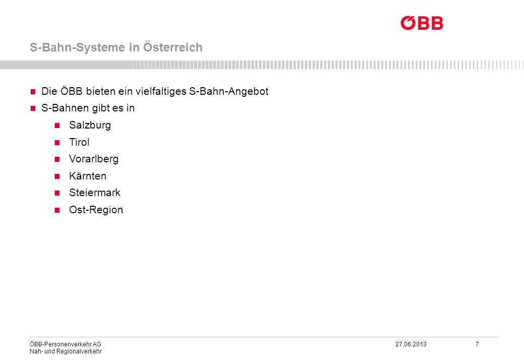S-Bahn-Systeme in Österreich