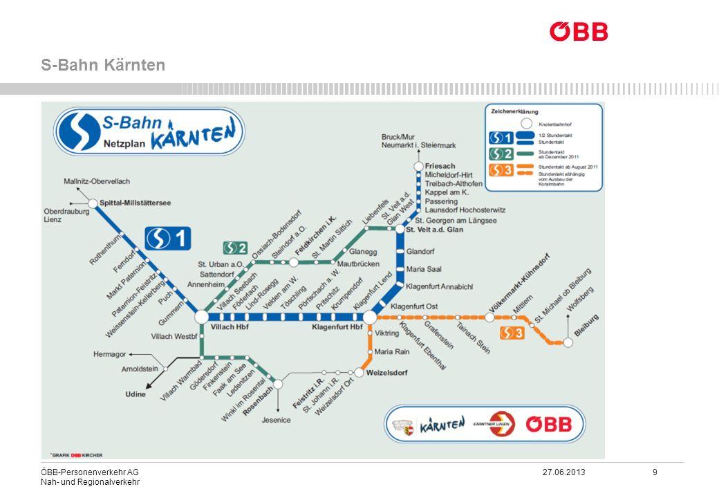 S-Bahn Kärnten