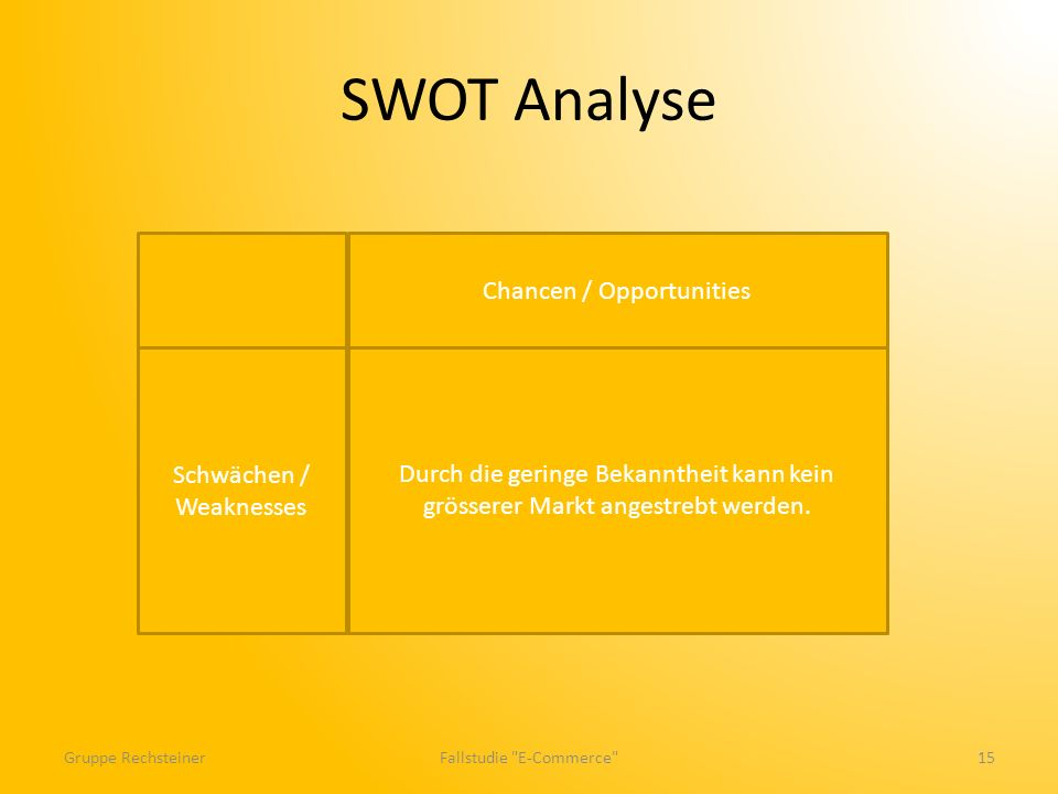 SWOT Analyse Chancen / Opportunities Schwächen / Weaknesses