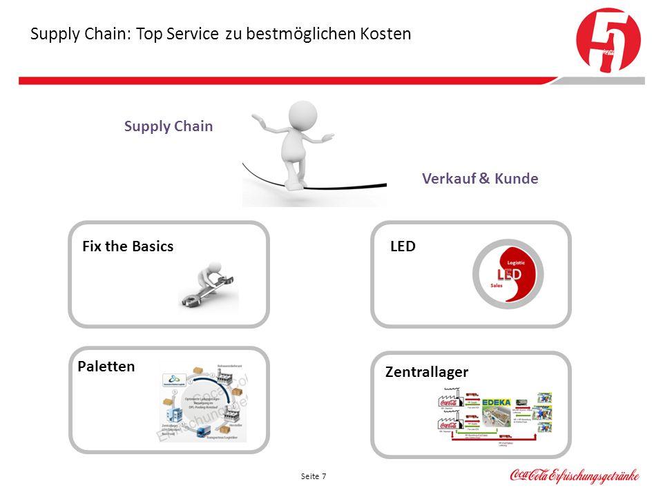 Supply Chain: Top Service zu bestmöglichen Kosten