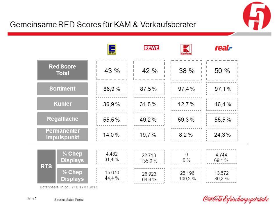 Gemeinsame RED Scores für KAM & Verkaufsberater